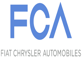 Fiat Chrysler Aktie in der Value-Analyse